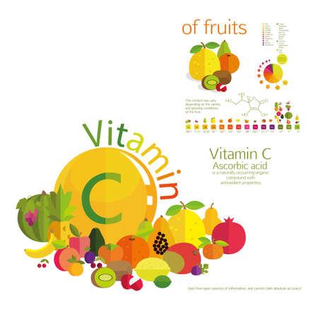 ascorbic: La composici�n de la fruta y vitamina c. El �cido asc�rbico en las frutas en la tabla, el porcentaje de las necesidades diarias. Fundamentos de la nutrici�n saludable.