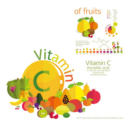 The composition of fruit and vitamin c. Ascorbic acid in fruits on the chart, the percentage of the daily requirement. Basics of healthy nutrition. Stok Fotoğraf - 41548341