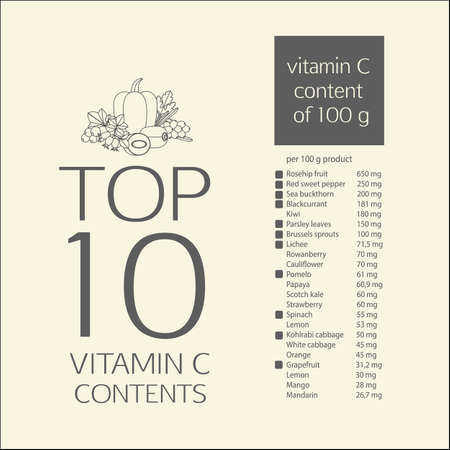 table of contents: Top 10 of the maximum content of vitamin C in vegetables, fruits and berries. The table of contents ascorbic acid per 100 grams of product. Contour image. Illustration