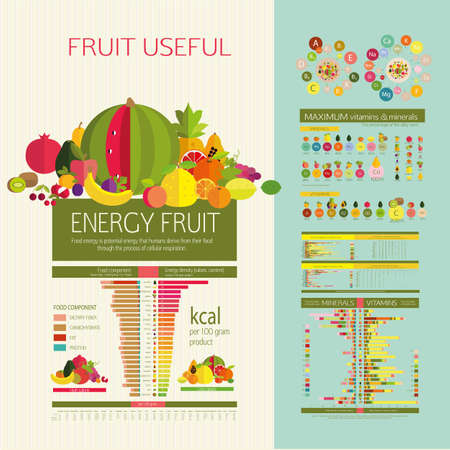 eating healthy: Table energy density (calorie) fruits and food component: dietary fiber, proteins, fats and carbohydrates. The content of vitamins and microelements (minerals). Illustrative diagram (infographics) and table of values.