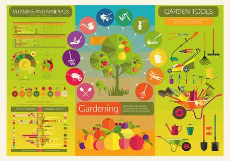 arbres fruitier: La culture biologique des arbres fruitiers. Les �tapes des soins par les plantes. outils de jardin. Le contenu de micro-�l�ments dans les fruits des arbres fruitiers.