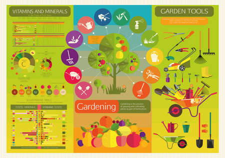 levelling: Organic cultivation of fruit trees. Stages of care by plants. Garden tools. The content of microelements in the fruits of fruit trees. Illustration
