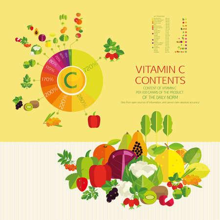 ascorbic: El contenido de vitamina C en frutas y verduras. El diagrama como un porcentaje de la ingesta diaria. Top 10 de las frutas y verduras con mayor contenido de �cido asc�rbico. Valores de la tabla. Composici�n de verduras frescas, frutas y bayas. Vectores
