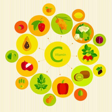 ascorbic: La vitamina C en frutas, verduras, bayas, hierbas. Los l�deres del contenido m�ximo de �cido asc�rbico. Vectores