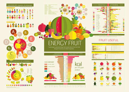 Energy fruits. Energy density (calorie) fruits and food component: dietary fiber, proteins, fats and carbohydrates. The content of vitamins and microelements (minerals). Illustrative diagram (infographics) and table of values. Basics of healthy nutrition.