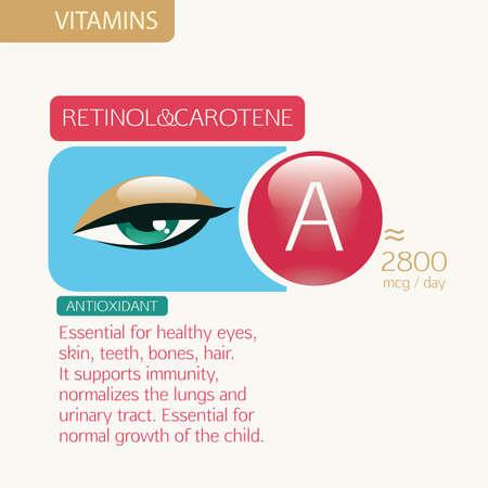 ascorbic: Vitamin A. The scientific name. A brief description of. The daily rate. Vectores