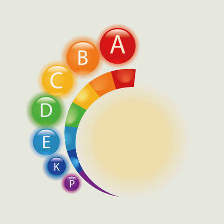 vitamina a: Vitamina alfabeto. Vitaminas del arco iris en orden alfabético.