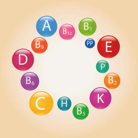 ascorbic: Essential vitamins necessary for human health. Colorful illustration.