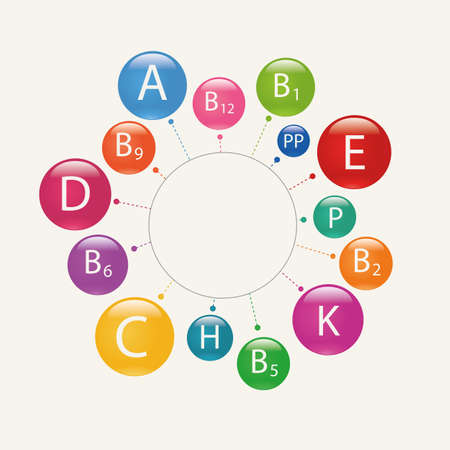 b1: Vitamins. Abstract composition with a circular arrangement. Essential vitamins necessary for human health.