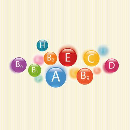 ascorbic: Vitaminas necesarias para la salud humana Placer. Ilustraci�n colorido abstracto. Fondo rayado. Vectores