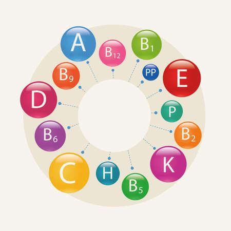 ascorbic: Vitamins. Abstract composition with a circular arrangement. Essential vitamins necessary for human health.