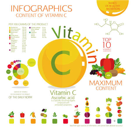 Infographics: maximum content of vitamin C in fruits, vegetables, berries. Tables, graphs. The basic principles of a healthy lifestyle. Light background 向量圖像