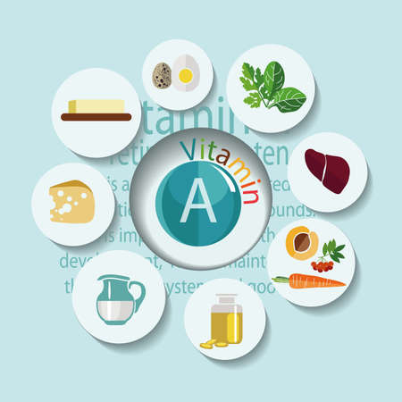 Healthy Eating. Infographics. The content of vitamin A in food. Retinol and carotene.