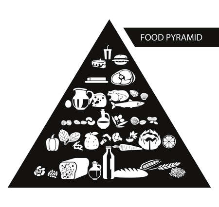 food: Food pyramid. The principle of healthy eating. Products needed for health. Useful and harmful food. Bread, butter, vegetables and fruits, fish. White on black. Illustration