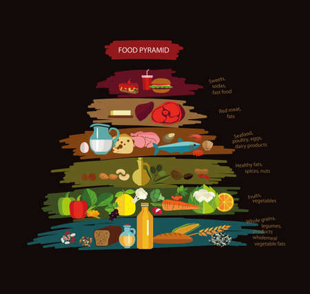 food: Food pyramid. The principle of healthy eating. Products needed for health. Useful and harmful food. Bread, butter, vegetables and fruits, fish. Colored products. Black background Illustration