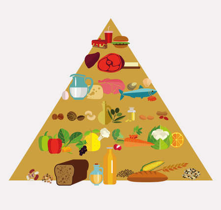 basis: Food pyramid. The principle of healthy eating. Products needed for health. Useful and harmful food. Bread, butter, vegetables and fruits, fish. White background.