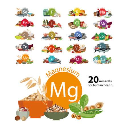 20 minerali per la salute umana