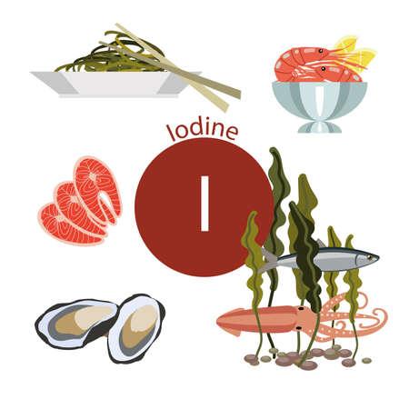 Lebensmittel reich an Jod. Natürliche organische Produkte und Zeichen von Fluor. Grundlagen Gesunder Lebensstil