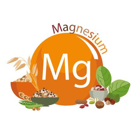 Productos ricos en magnesio Bases de comida saludable. Composición de productos orgánicos naturales y el signo de magnesio sobre un fondo blanco. Estilo de vida saludable