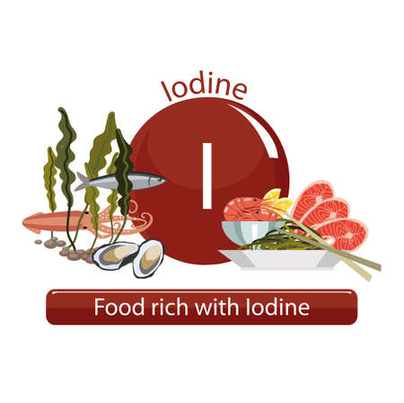Food rich with iodine. Natural organic products and sign of fluorine. Bases  Healthy lifestyle Ilustrace