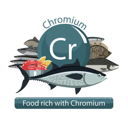 Food rich with chrome. Fish and shrimps. Healthy food. Natural organic products and sign of chrome.