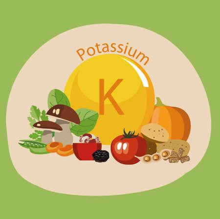 Producten rijk aan kalium. Basis van gezond voedsel. Samenstelling van natuurlijke organische producten en het teken van kalium op een kleurenachtergrond. Gezonde levensstijl