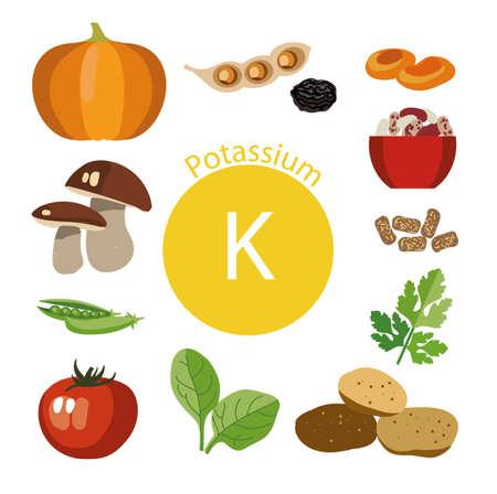 Produkte reich an Kalium. Grundlagen für gesundes Essen. natürliche Bio-Produkte und das Zeichen von Kalium auf einem farbigen Hintergrund. Gesunder Lebensstil