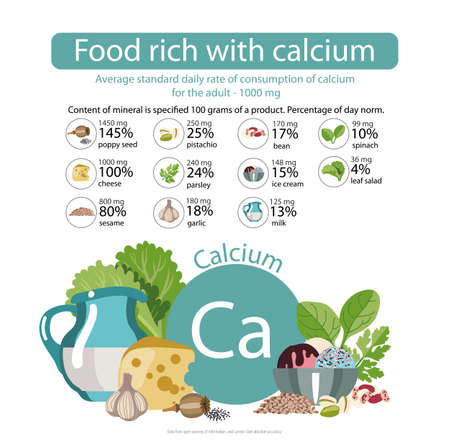 Food rich with calcium Ilustracja