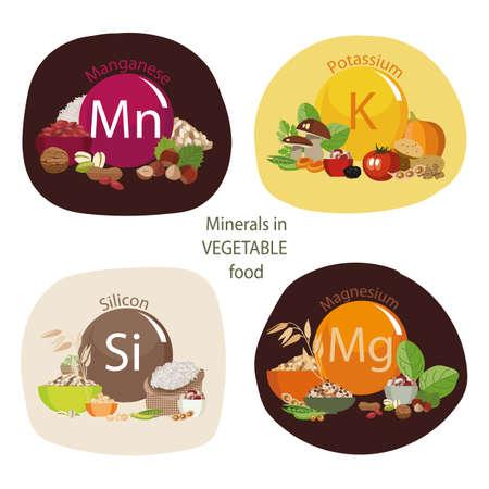 Mineralen in voedsel. Gezond levensstijlconcept.