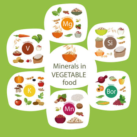 Minerals in food concept.