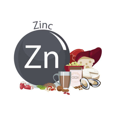 Zinc. Food sources.