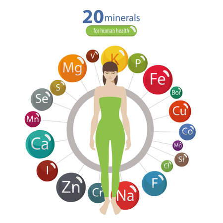 20 minerals: microelements and macro elements, useful for human health. Fundamentals of healthy eating and healthy lifestyles. Ilustração
