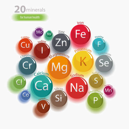 20 Mineralien: Mikroelemente und Makroelemente, nützlich für die menschliche Gesundheit. Grundlagen gesunder Ernährung und gesunder Lebensweise.