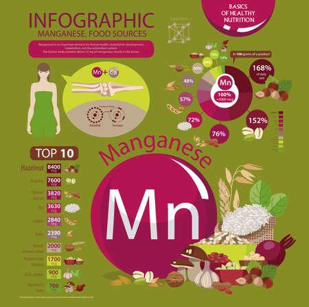 Infographics mangaan Vector illustratie. Stockfoto - 90824367