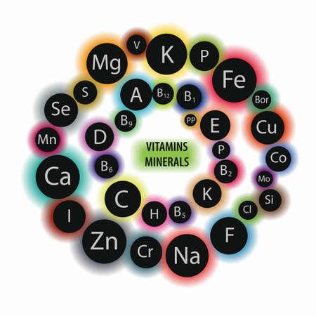 Micro- en macro-elementen en vitamines in een circulair schema. De basis van een gezond voedingspatroon. Alle vitamines en mineralen voor de menselijke gezondheid.
