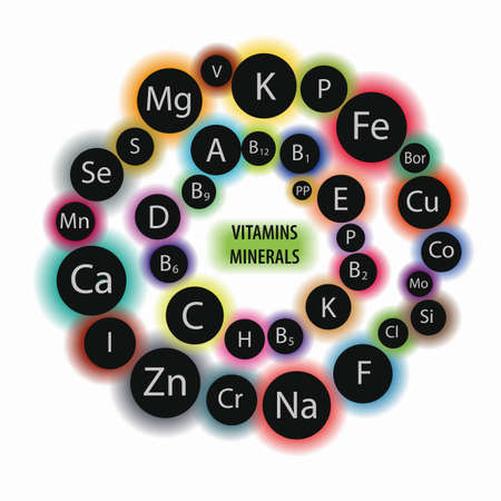 Micro and macro elements and vitamins in a circular scheme. The basis of a healthy diet. All vitamins and minerals for human health. Illustration