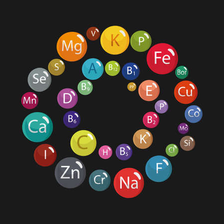 Micro- en macro-elementen en vitamines in een circulair schema. De basis van een gezond voedingspatroon. Alle vitamines en mineralen voor de menselijke gezondheid Stock Illustratie