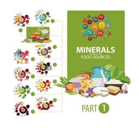 produits avec le contenu élevé de micro et des éléments drôles nécessaires pour la maladie humaine . les nutriments de la saine alimentation