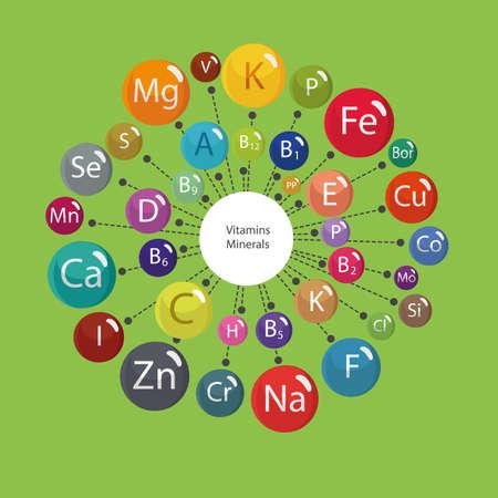 Micro e macro elementi e vitamine in uno schema circolare. La base di una dieta sana. Tutte le vitamine e i minerali per la salute umana