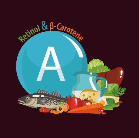 Vitamin A Food sources