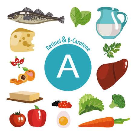 Vitamine A voedselbronnen Stock Illustratie