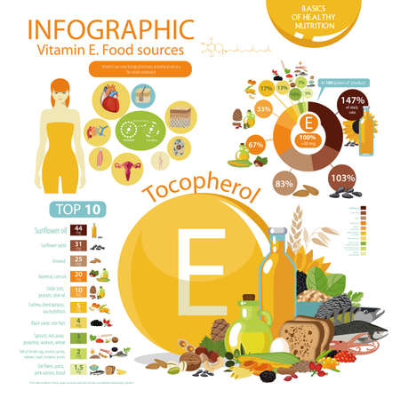 vitamin e infographic with fruits and vegetables