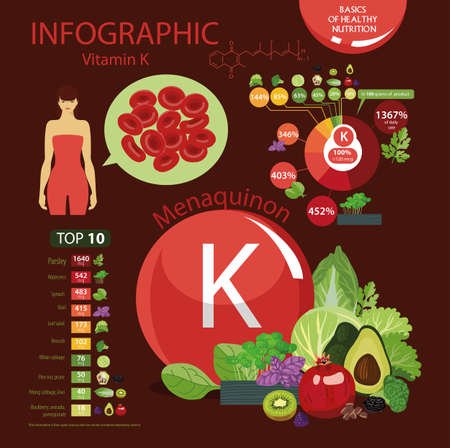 Vitamin K The composition of natural organic vegetables and fruits, with the highest content of vitamin K. Reklamní fotografie - 94678715