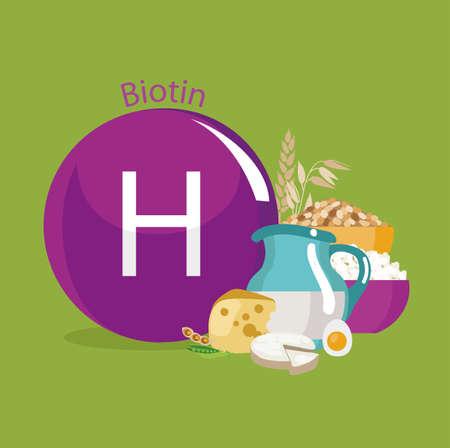 Vitamin H (vitamin B7, biotin) food sources. Natural organic products with the maximum content of vitamin H. Illustration
