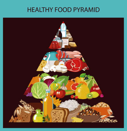 Food pyramid. Healthy food - natural organic products (cereals, meat, dairy products, vegetables, fruits). Recommended daily food norm. Healthy lifestyle. Brown and blue Illustration