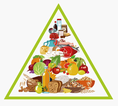 Food pyramid. Healthy food - natural organic products (cereals, meat, dairy products, vegetables, fruits). Recommended daily food norm. Caring for a healthy diet. Illustration