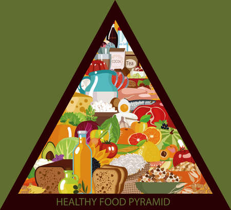 Food pyramid. Daily intake of food.   Natural organic food - cereals, dairy products, meat, fish, vegetables, fruits. Composition in a brown triangle on a green background