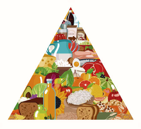 Food pyramid. Healthy food - natural organic products (cereals, meat, dairy products, vegetables, fruits). Recommended daily food norm. Healthy lifestyle.