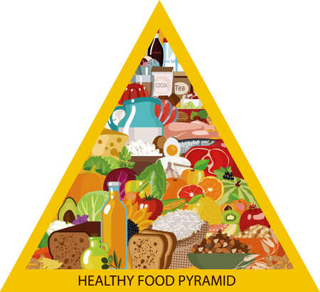Food pyramid. Healthy food - natural organic products (cereals, meat, dairy products, vegetables, fruits). Healthy lifestyle. Composition in a yellow triangle on a white background Vector illustration.