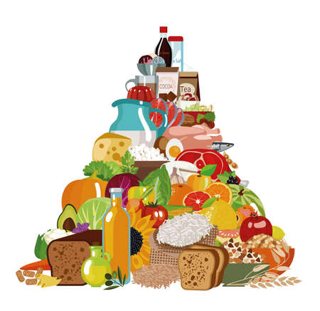 Food pyramid, Healthy food, natural organic products.